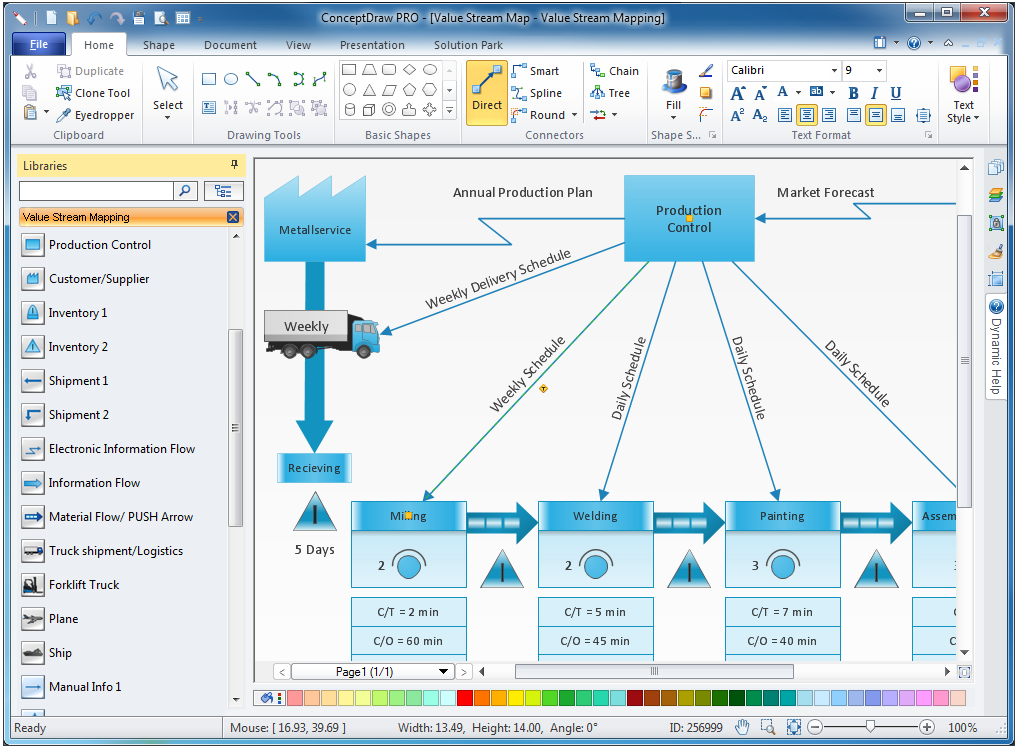 value stream mapping solution conceptdrawcom