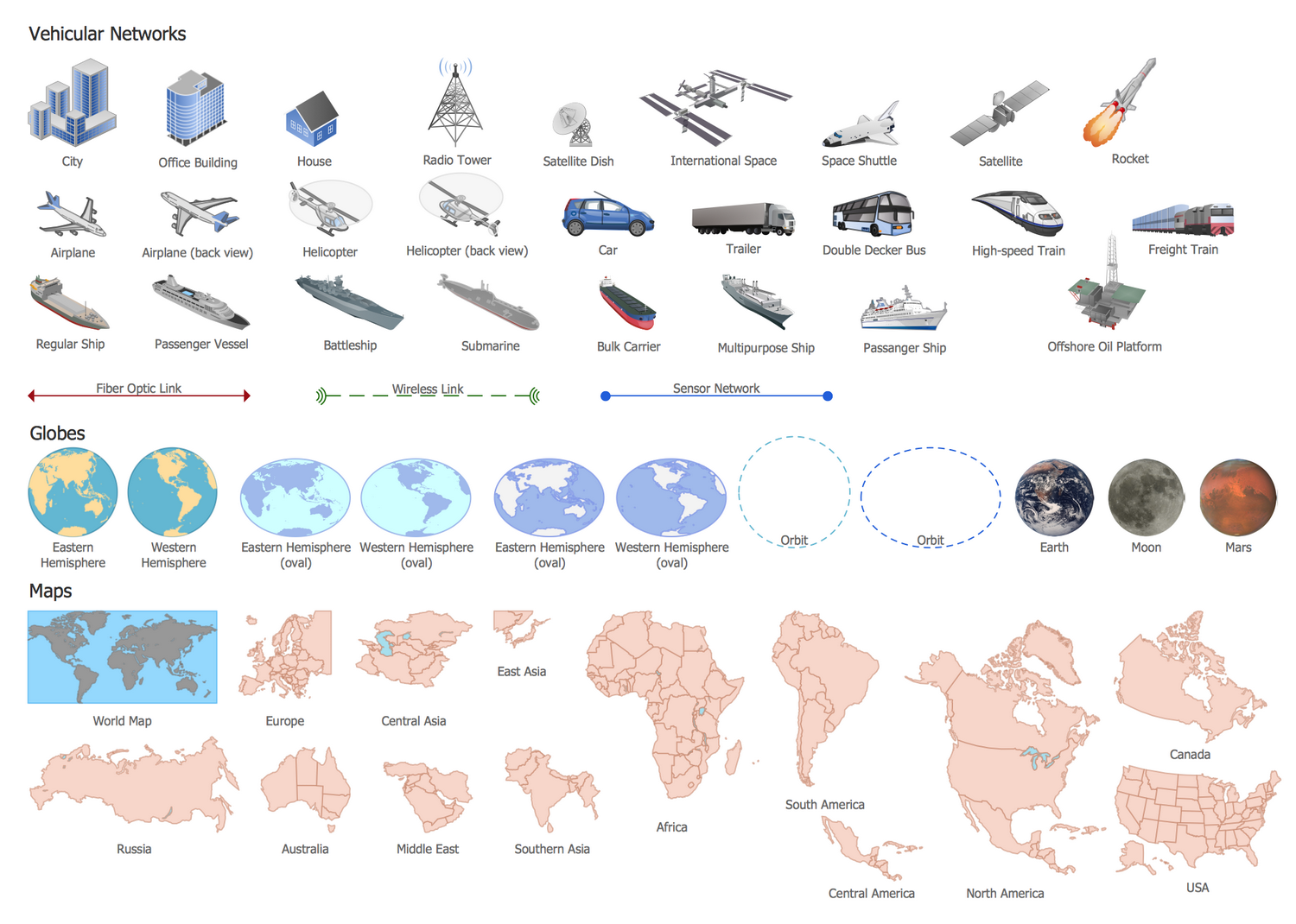 Global Vehicular Networks Objects