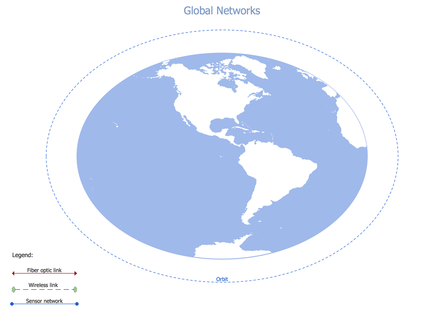 Global Vehicular Networking