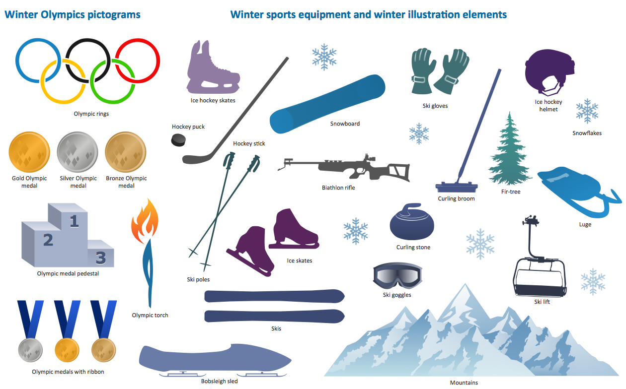 winter sports solution conceptdraw com winter sports solution conceptdraw com