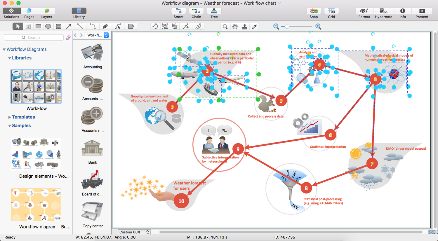 Workflow Diagrams Solution for Mac OS X