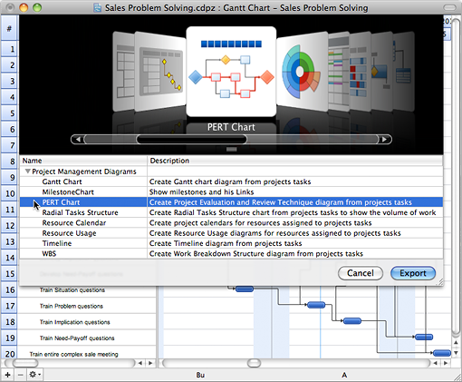 Create a PERT chart in ConceptDraw PRO