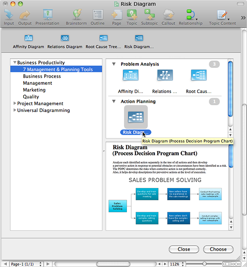 Create PDPC diagram in ConceptDraw DIAGRAM