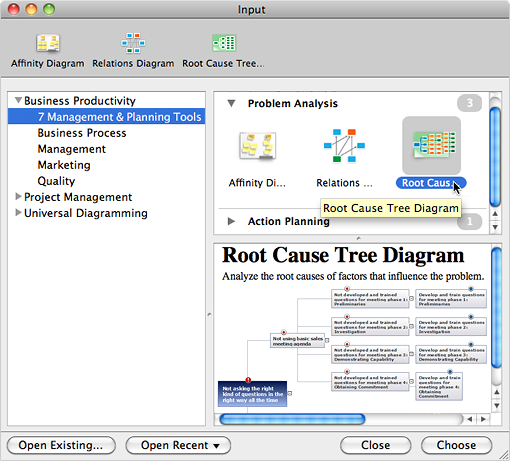 Root Cause Tree Diagram